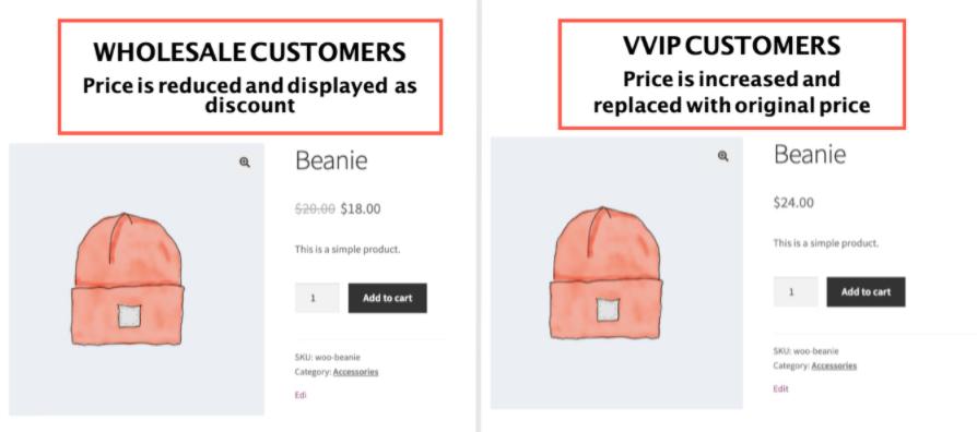 ürün fiyatlandırma (pricing) eklentisinin uygulanmış olduğu ekran görüntüsü