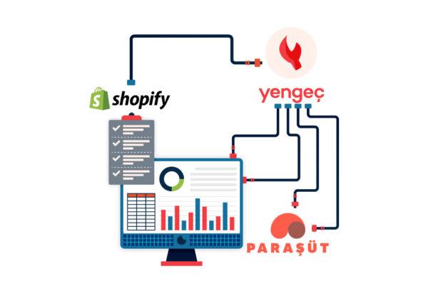 Yengeç'in Paraşüt Shopify Entegrasyonu'nu temsil eden görsel