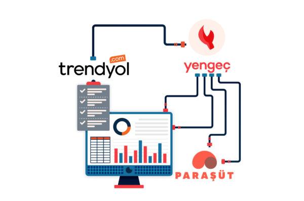 Yengeç'in Paraşüt Trendyol Entegrasyonu'nu temsil eden görsel