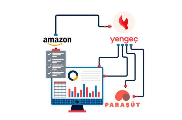 Yengeç'in Paraşüt Amazon Entegrasyonu'nu temsil eden görsel
