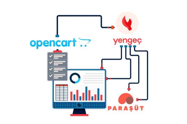 Yengeç'in Paraşüt OpenCart Entegrasyonu'nu temsil eden görsel
