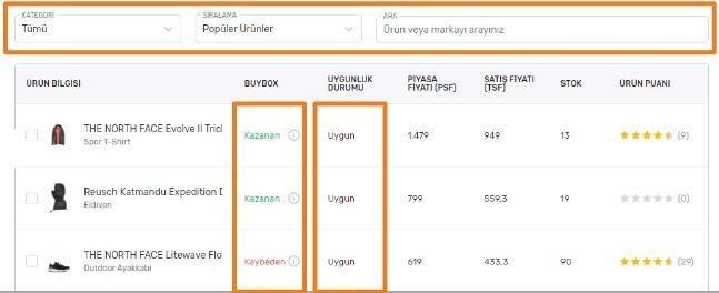 Trendyol satıcı paneli reklam oluşturma adımlarından reklam ürünleri ekran görüntüsü