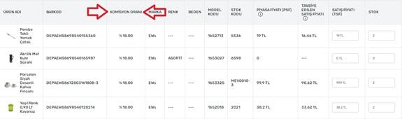 Trendyol satıcı paneli komisyon hesaplama ekran görüntüsü