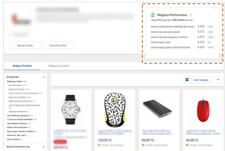 GittiGidiyor satıcısının mağaza performansının müşterilere mağaza puanı olarak gösterimi örneği ekran görüntüsü